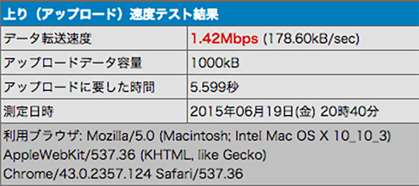 Wimax up